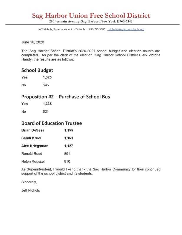 2020-2021 School Budget and Election Counts